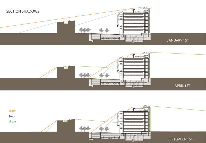 Random work from Cynthia CHENUT | Community | Pompidou Center Analysis